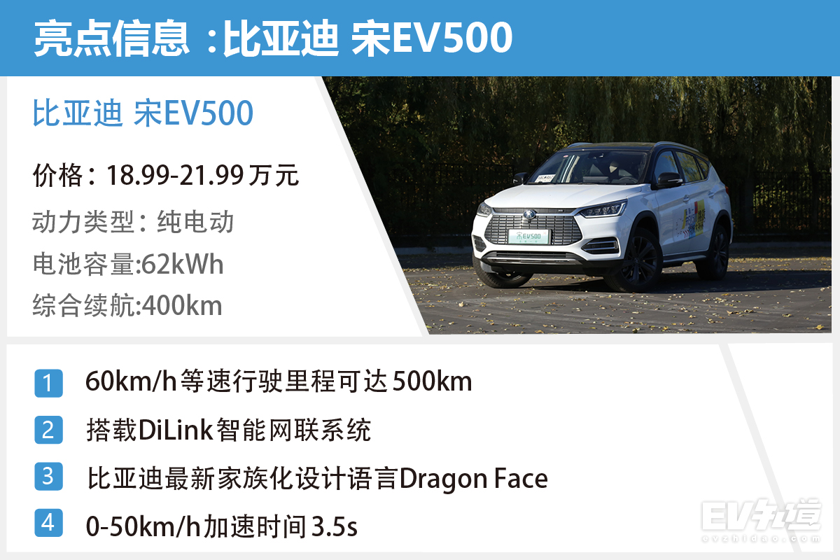 行走在七环路上 比亚迪宋EV 500续航测试