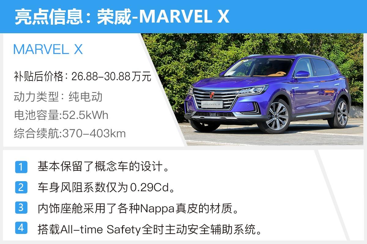 买辆超跑SUV 这辆MARVEL X了解一下
