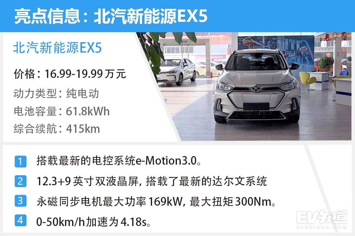 最大续航520km 北汽新能源EX5到店实拍