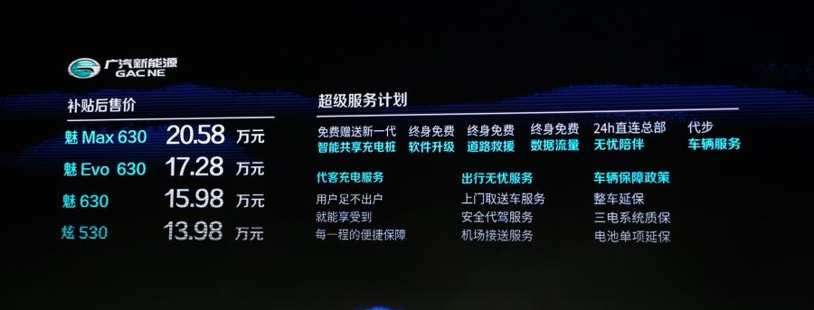 补贴后售13.98万元起 广汽新能源Aion S正式上市