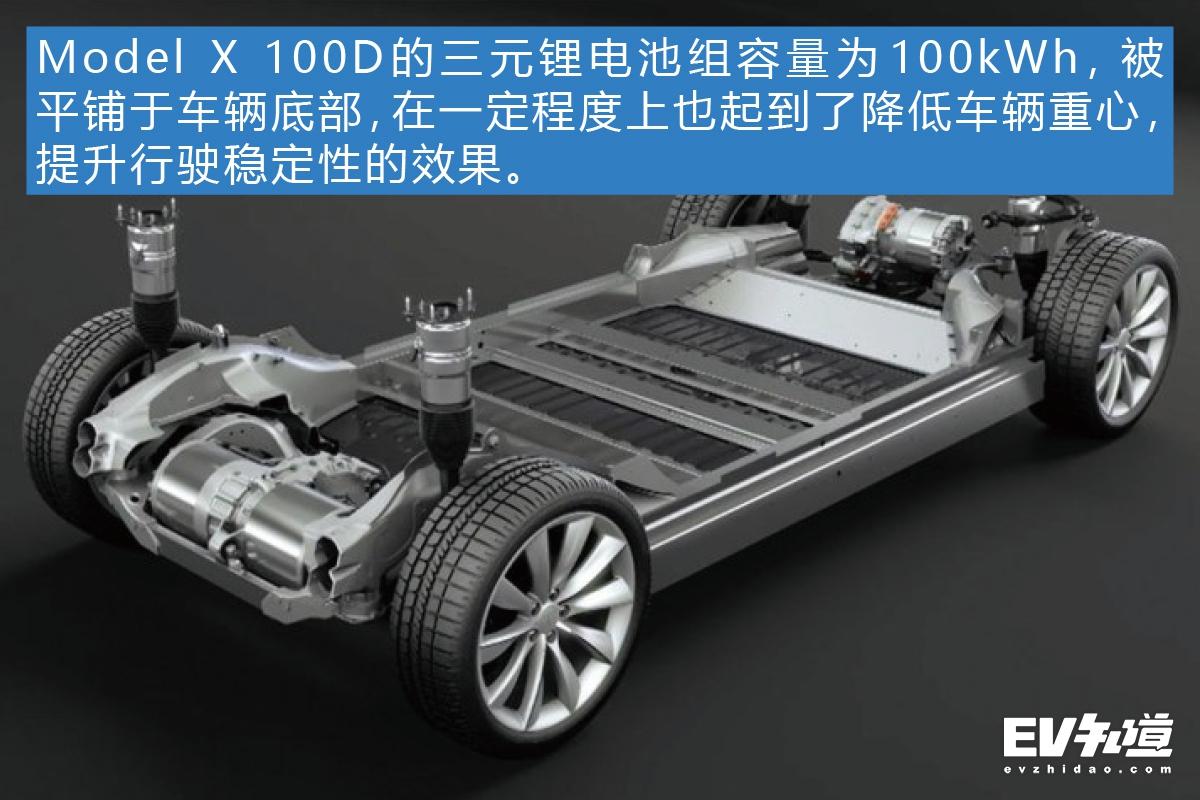 """價格差一半 蔚來ES8憑啥""""硬剛""""Model X?"""