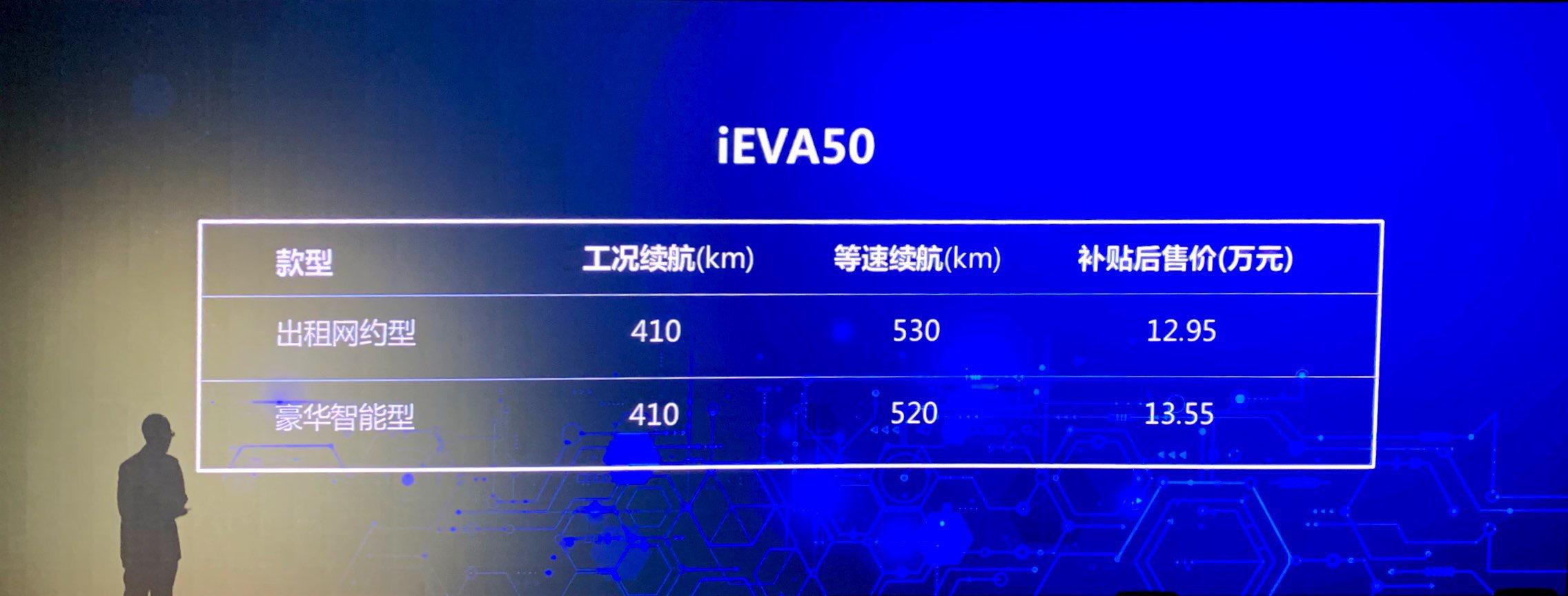 江淮iEVA50价格发布 补贴后12.95-13.55万元
