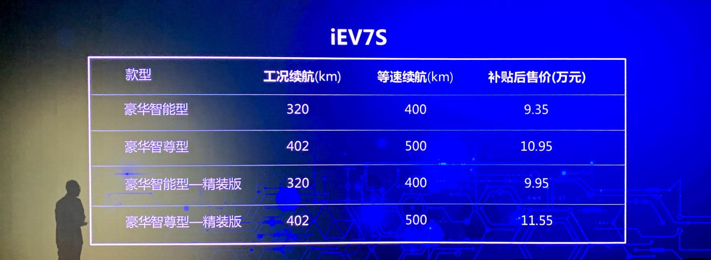 新款江淮iEV7S发布 补贴后9.35-11.55万元