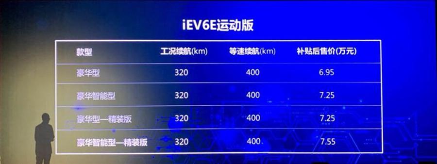 江淮新款iEV6E运动版发布售价 补贴后6.95万元起