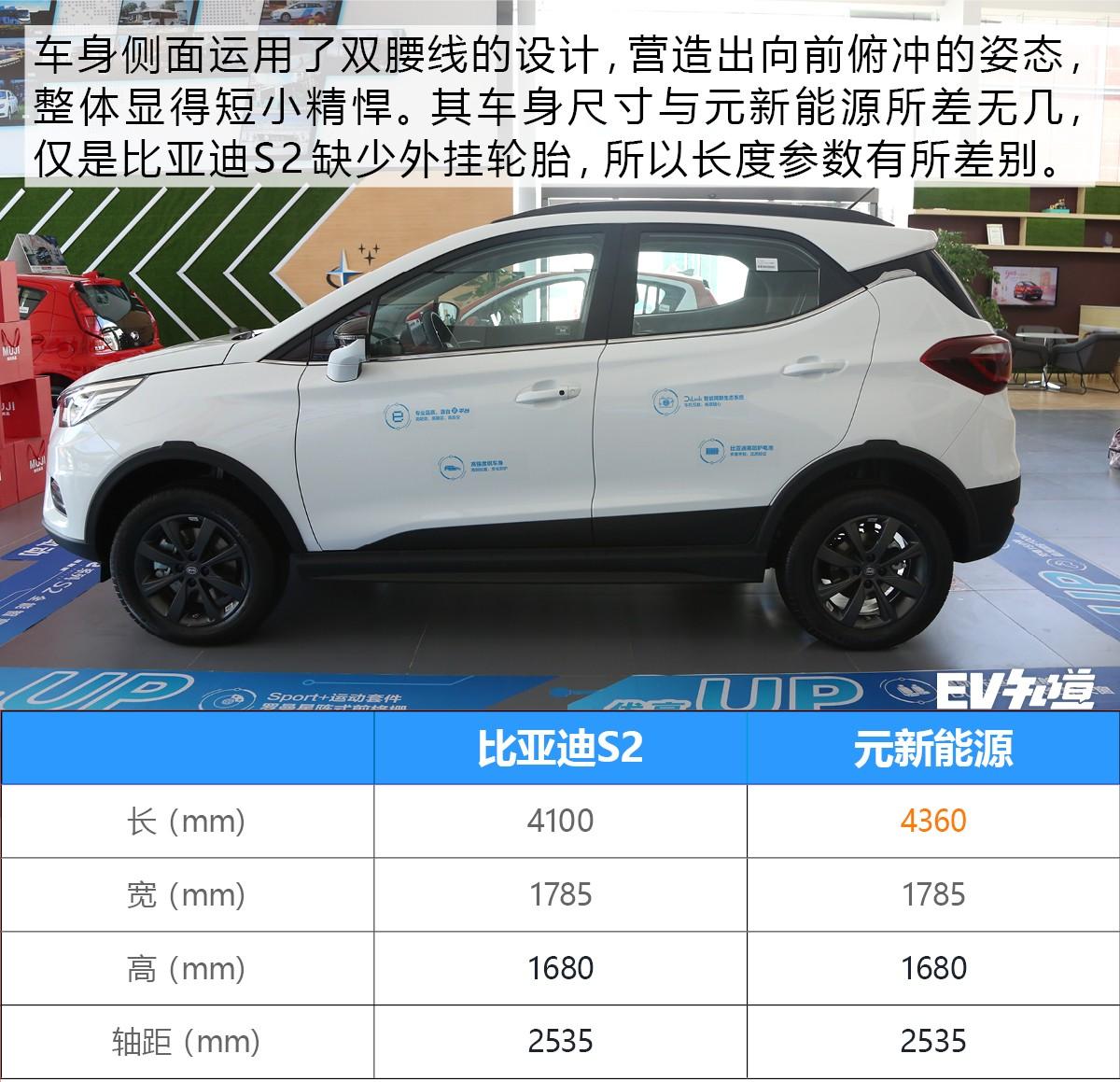 純電小型SUV性價比之王?搶先實拍比亞迪S2