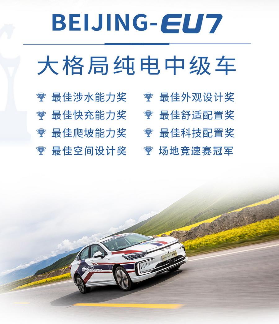 再夺22项大奖 BEIJING汽车七度问鼎环青赛