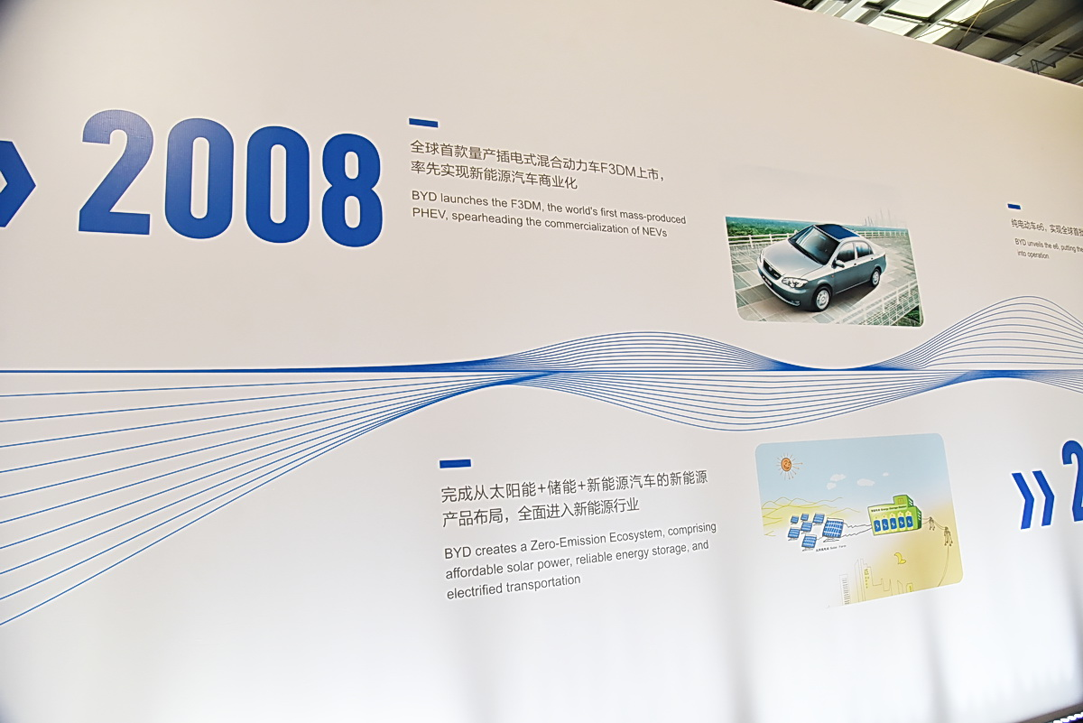 比亞迪意料之中的成績 淺析第一百萬輛新能源汽車的下線